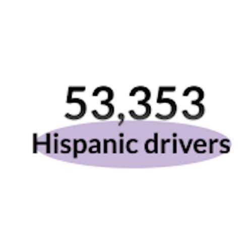 Hispanic drivers